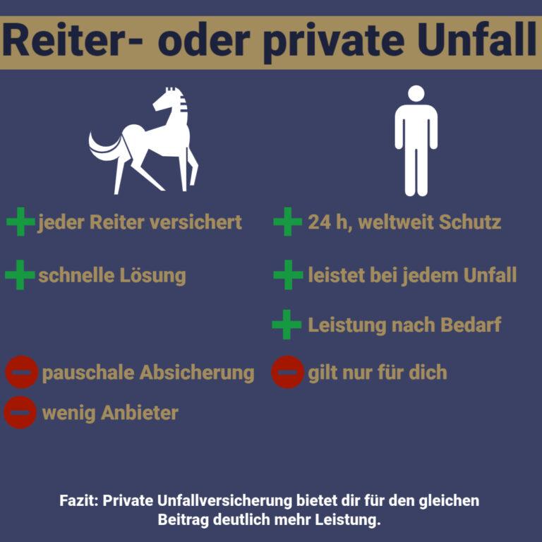 reiterunfallversicherung-vs-private-unfallversicherung